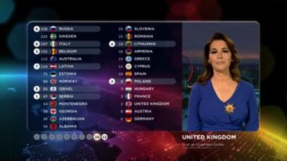 Nigella Lawson revealing how the UK voted